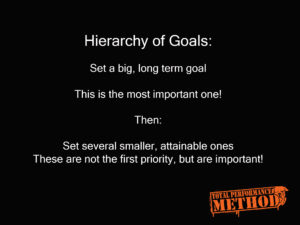 hierarchy, goals, important, tpsmethod.com, tps method, deadlift, impoprtant, success;